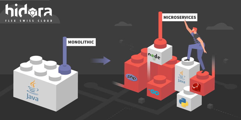 Microservices vs Monolith Architecture Simply Explained